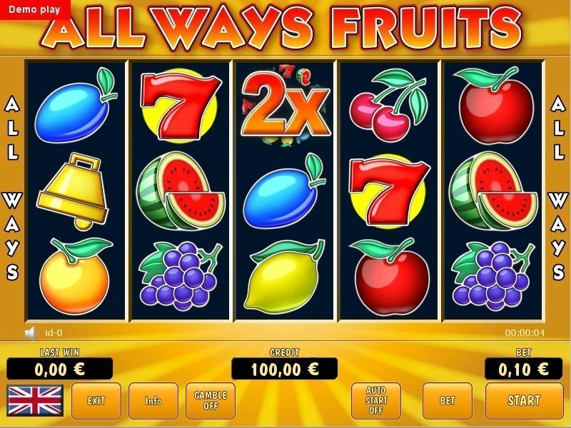 allwaysfruit