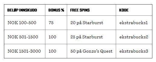 BuckandButler-bonuskode