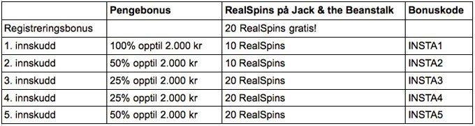 Bonustabell-RealSpins-InstaCasino