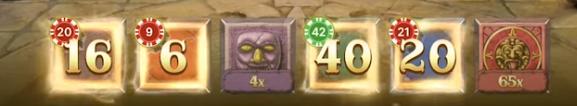 Gonzo's treasure hunt symbol.