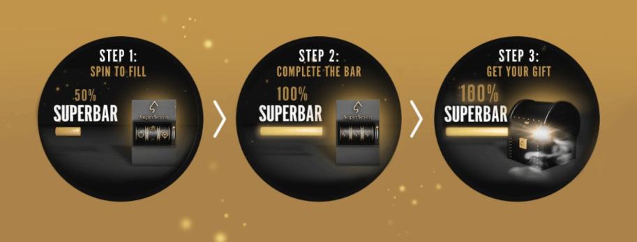 Superseven casino kampanje