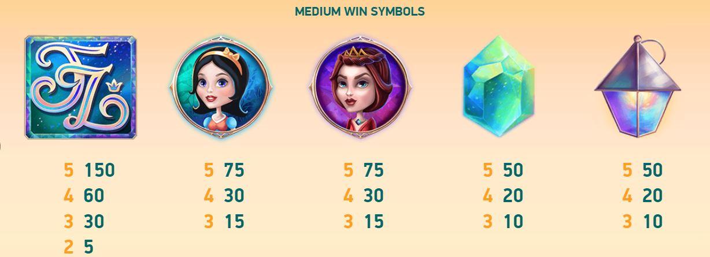 fairytail legends - fairy symbols