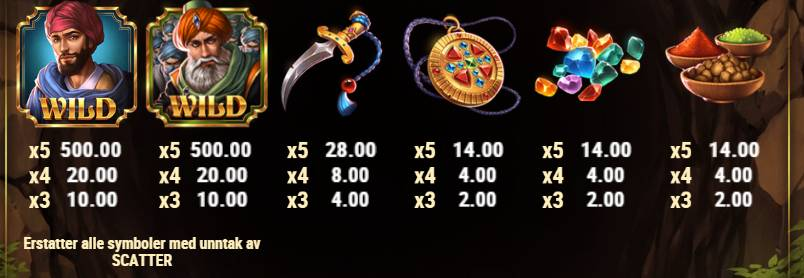 fortunes of ali baba symboler casinospesialisten