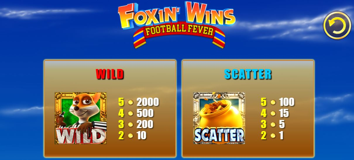 foxin wins football fever regler