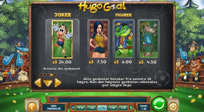 hugo goal figurer