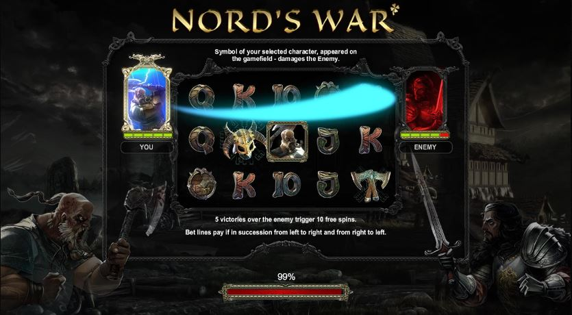 nord's war front