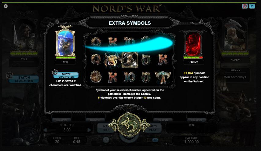 nord's war symbols
