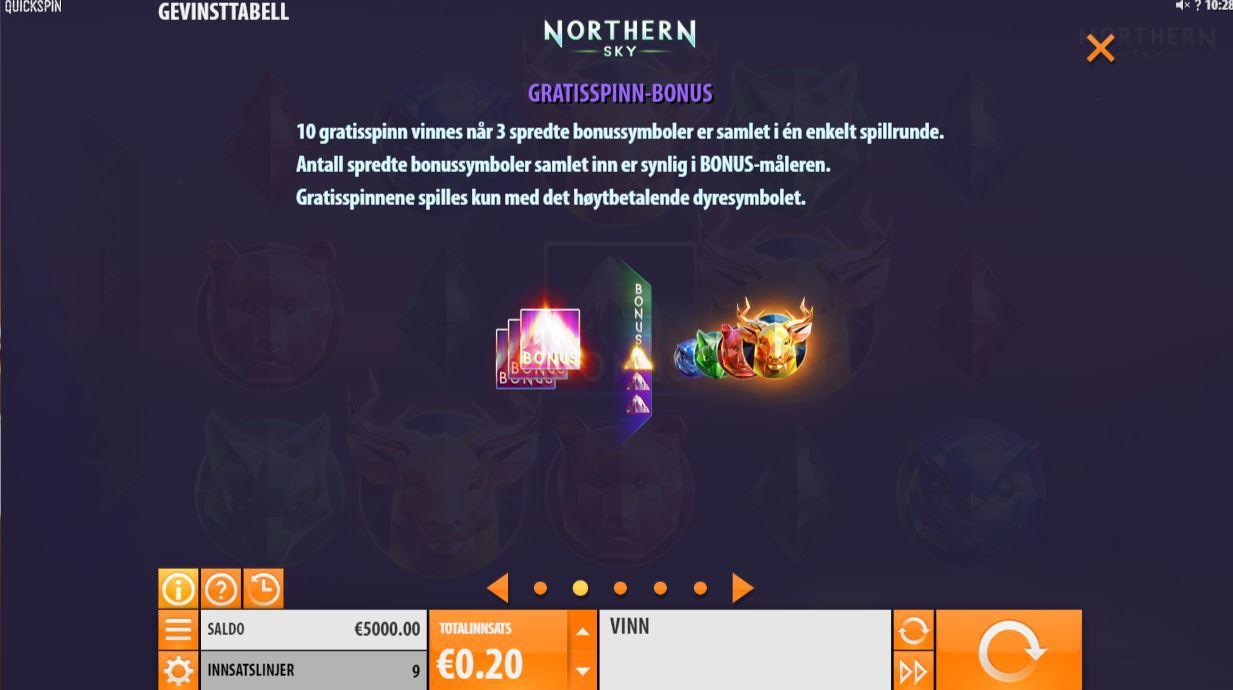 northern sky - gratisspinn
