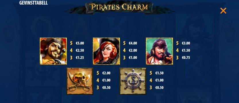 pirates charm - gevinst