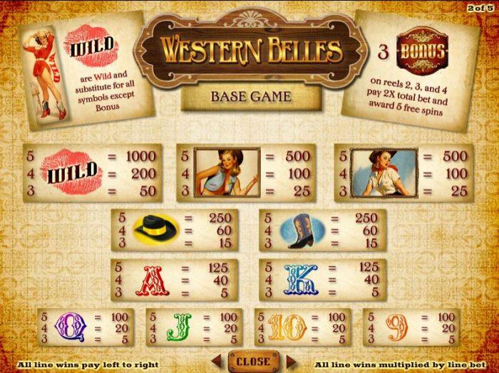 western belles - base game